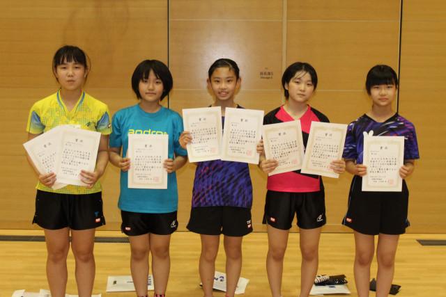 女子13歳以下シングルスとダブルスの上位入賞者