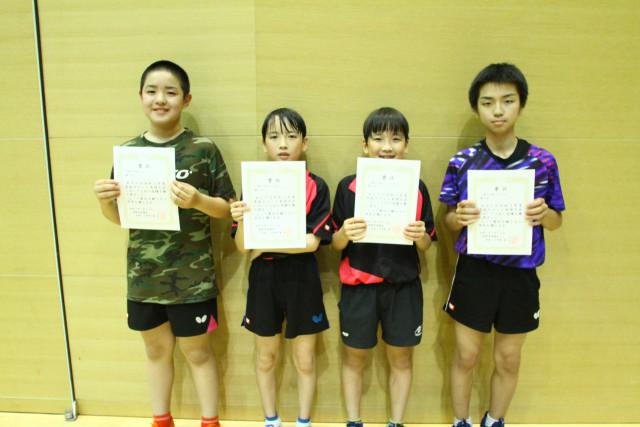 男子13歳以下シングルス上位入賞者
